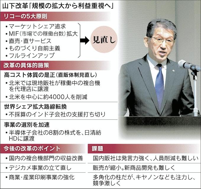 リコー山下社長、重い負の遺産 「聖域なき改革」半年: 日本経済新聞