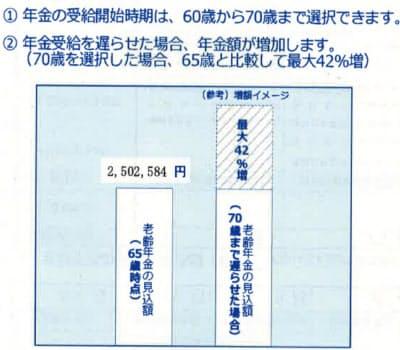 「ねんきん定期便」に年金の受給開始年齢を遅らせた場合のイメージ図を描く