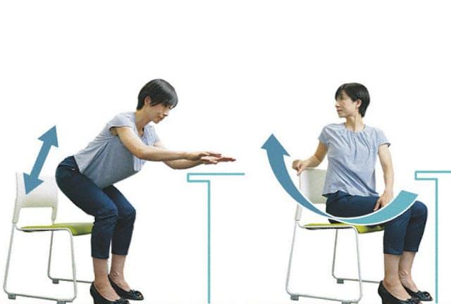 モデルは早稲田大学スポーツ科学学術院非常勤講師・渡辺久美