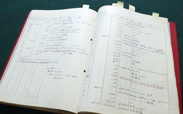 米国留学中の日記