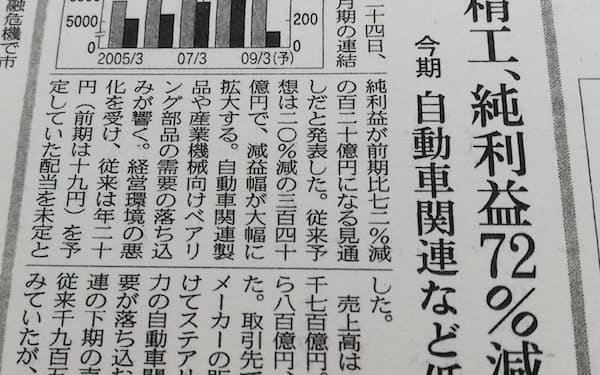 リーマン・ショックを受け減益見通しを伝える日経新聞(2008年12月25日付)