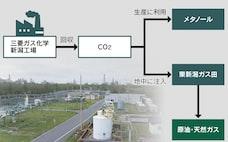 CO2回収・再利用、誰が担う 石油資源開発など実証検討