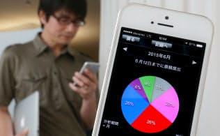 時間の使い方を分析できるアプリ「MyStats(マイスタッツ)」