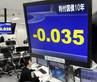 マイナスとなった長期金利(9日午後、東京都港区の外為どっとコム)