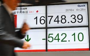 後場の取引開始後、一時500円超値を下げた日経平均株価(28日午後、東京都中央区)