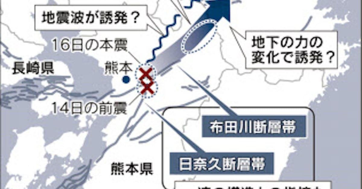 熊本地震「連鎖」に3つの可能性 前震で地下の力変化: 日本経済新聞