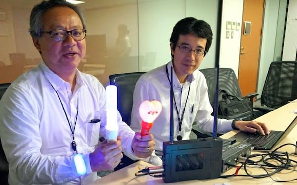 フリフラを開発した関口氏(左)と串田氏