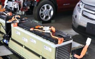 電気自動車用リチウムイオン電池
