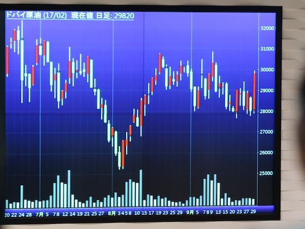 ドバイ原油の先物価格の上昇を示すボード(東京都中央区の東京商品取引所)