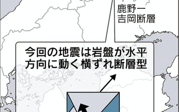 の 予知 グラグラ 地震