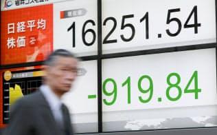 900円超値を下げ取引を終えた日経平均株価(9日午後、東京都中央区)