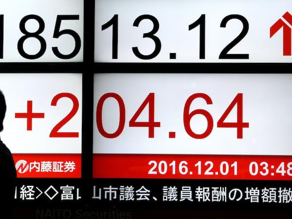 1万8500円台で取引を終え、年初来高値を更新した日経平均株価(1日午後、東京都中央区)