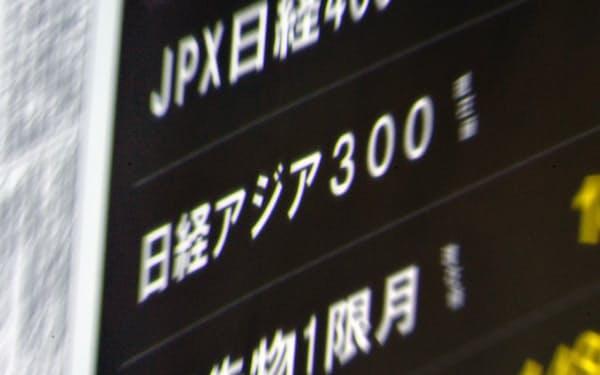 日経アジア300指数