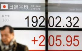 一時200円超値を上げ、1万9200円台をつけた日経平均株価(12日午前、東京都中央区)