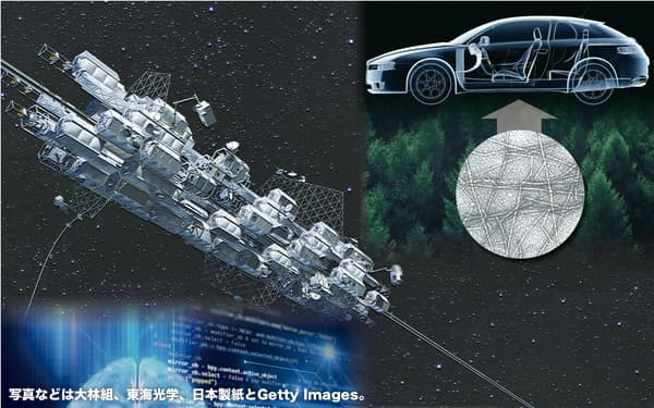 イラストの写真などは大林組、東海光学、日本製紙提供とGetty Images。