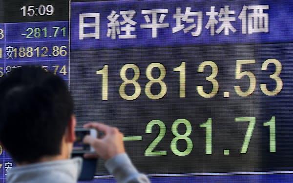 終値で1万9000円を割った日経平均株価(17日午後、東京・八重洲)