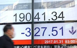 300円超値を下げ、1万9000円台で取引を終えた日経平均株価(31日午後、東京都中央区)