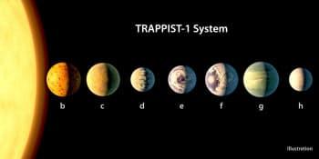 恒星(左)と7つの惑星の想像図(NASA・カリフォルニア工科大提供)