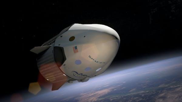 日本発の宇宙旅行、いつ実現しますか?