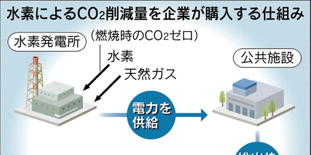 京都 水素発電機 販売