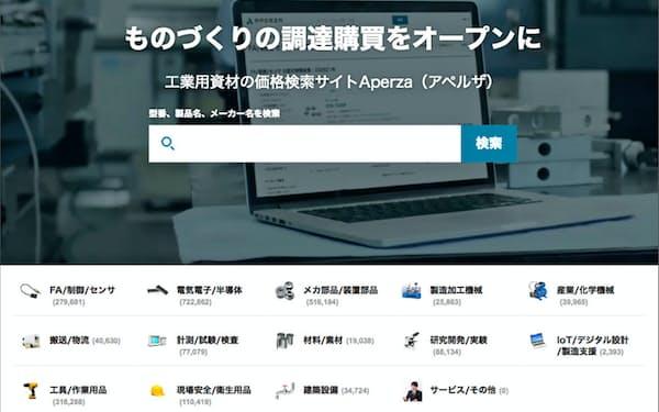 430万点の製品情報を収録する工業用資材の価格検索サイト「アペルザ」の画面