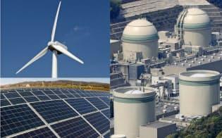 原発だけでなく太陽光や風力も将来、デコミの対象になりうる