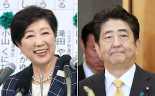 都民ファーストの会の小池代表(写真左)と安倍首相(同右)
