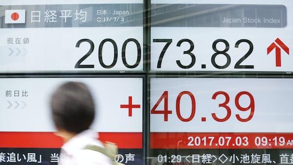 日本株、実は「最高値」迫る 配当、バブル期の6倍