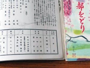 谷崎潤一郎は第80回「都をどり」で狂言を手掛けた