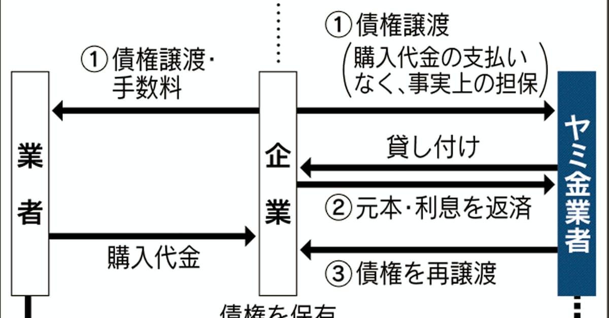 日本 ファクタリング 協会