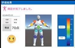 神戸デジタル・ラボの筋力測定システムのイメージ