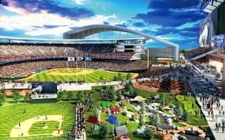 日本ハムグループは北海道で新球場の建設を計画している(イメージ図)
