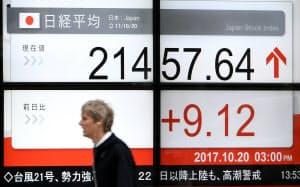 14日続伸、2万1457円で取引を終えた日経平均株価(20日午後、東京中央区)