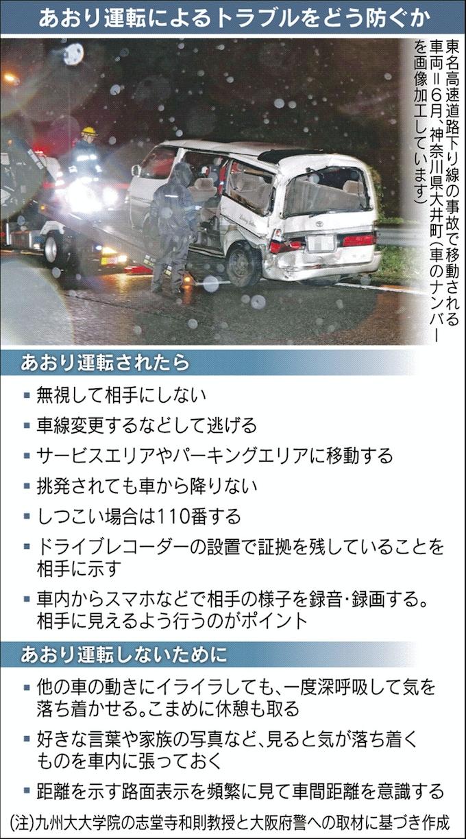 あおり運転、明日は我が身 昨年全国で7千件: 日本経済新聞
