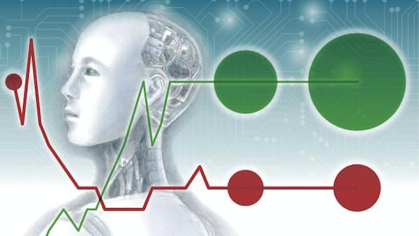 AI・IoT 変わる世界