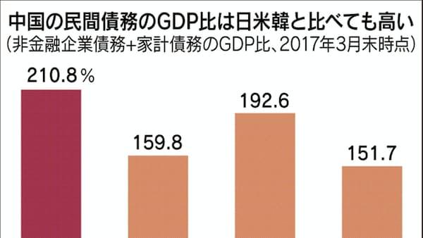 中国中銀総裁が懸念する「ミンスキー・モーメント」