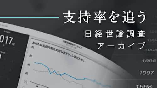 小泉氏27%、安倍氏26%、石破氏21% 次の自民総裁