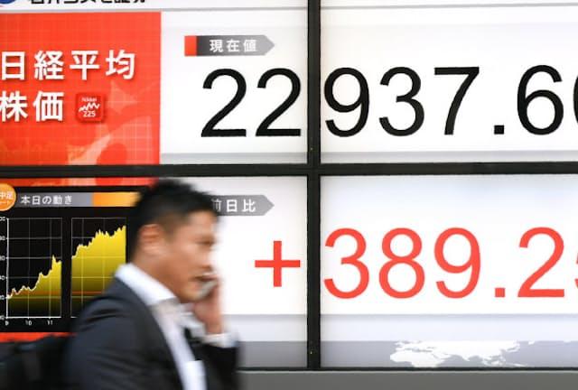 1996年の高値を上回り、取引を終えた日経平均株価(11月7日午後、東京都中央区)