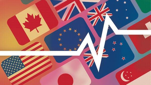 NZドルが最も上昇 米大統領、米中の貿易合意に意欲