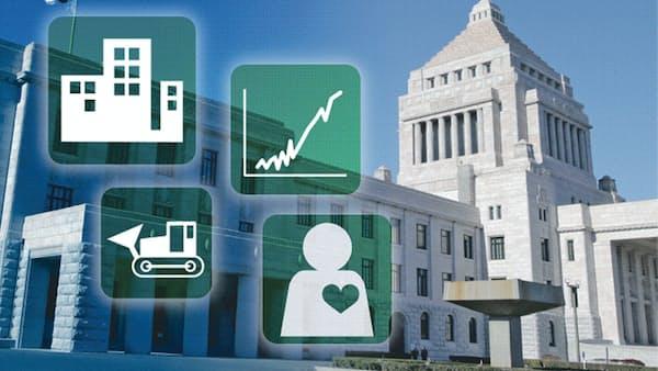 膨らむ歳出 かすむ改革 18年度予算案97.7兆円