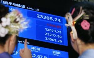 一時400円超上げ、2万3200円台で推移する日経平均株価(4日午前、東証)