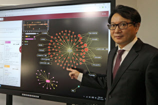 インテリコンメタ研究所のイム・ヨンイク弁護士。写真は、法律を可視化したナビゲーションマップ「U-LEX」の試作版