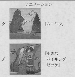 センター試験の地理Bでは、北欧童話「ムーミン」に関する問題も取り上げられた=共同