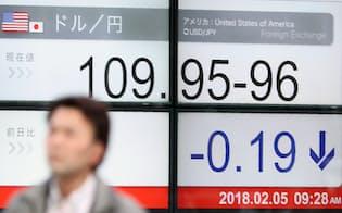 1ドル=109円台後半で推移する外為市場(5日午前、東京都中央区)