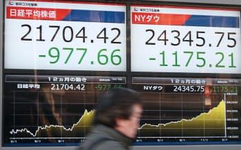 一時900円超下げた日経平均株価と2万4345ドルで終えたダウ工業株30種平均(6日午前、東京都中央区)