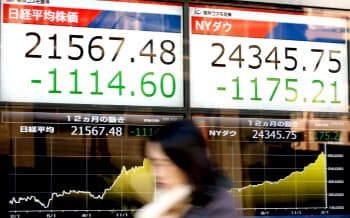 1000円超下げた日経平均株価と2万4345ドルで終えたダウ工業株30種平均(6日午前、東京都中央区)