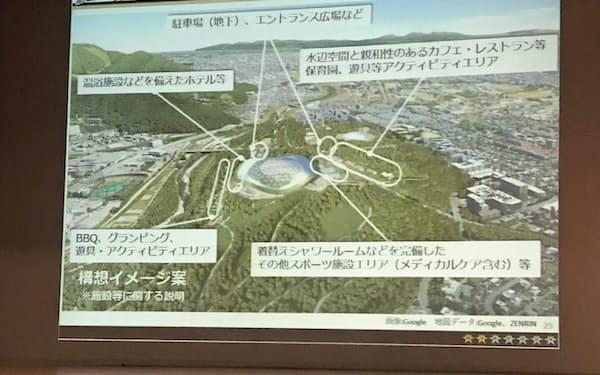 ファイターズが札幌市のシンポジウムで公開した新球場のイメージ図