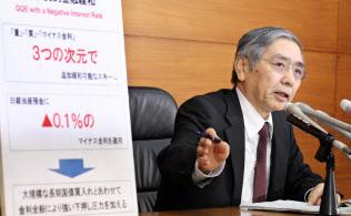 黒田総裁のサプライズ戦法は賞味期限切れが近づいている