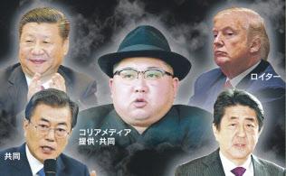 北朝鮮が瓦解すれば各国にも重大な影響が