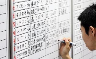 労使交渉の回答状況をボードに書き込む金属労協の職員(14日午前、東京都中央区)